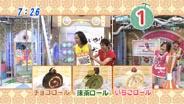 久住小春 おはスタ 2010/3/31